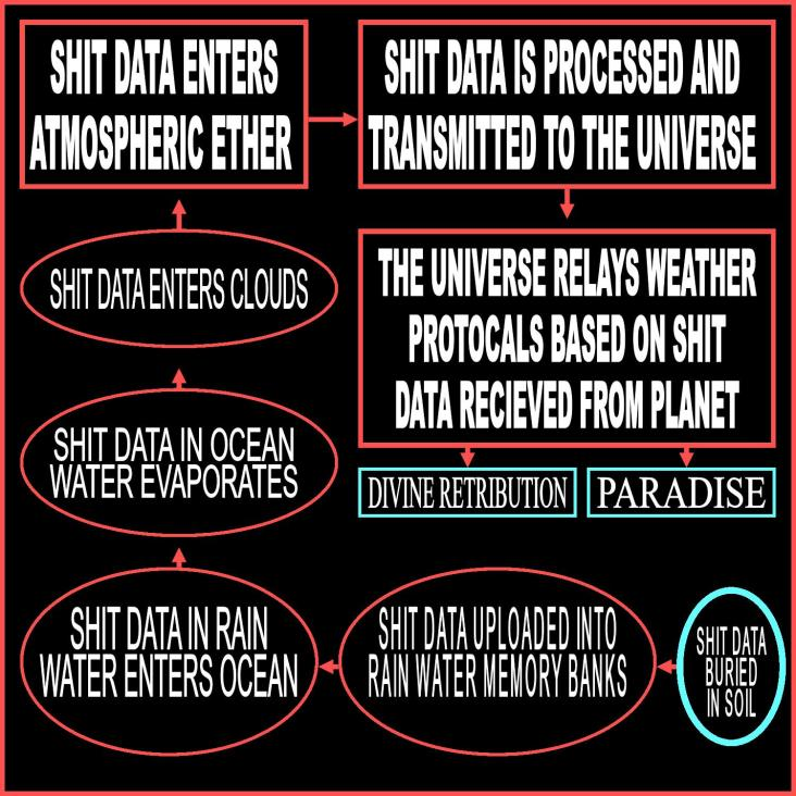 THE LAWS OF PANTHEISM