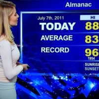 BE ADVISED KCAL 9: EVELYN TAFT IS NOT GENETICALLY QUALIFIED TO REPORT THE WEATHER...