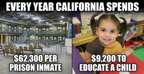 prison-vs-edu-funding